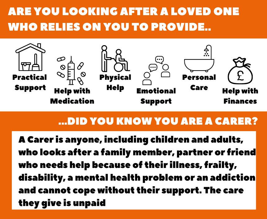 Identifying a carer image, shows the range of tasks and the definition of a carer